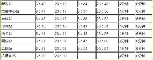 深圳地鐵時刻表,深圳地鐵運營時間表,深圳地鐵行車間隔,深圳地鐵,深圳地鐵運營時刻表